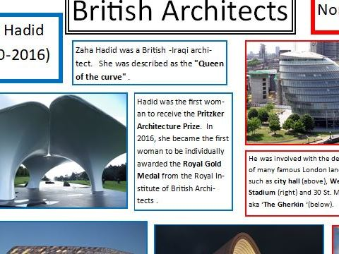 British Architects Knowledge Organiser (two pages)