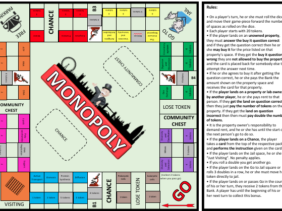 AQA Year 12 Biology revision Monopoly