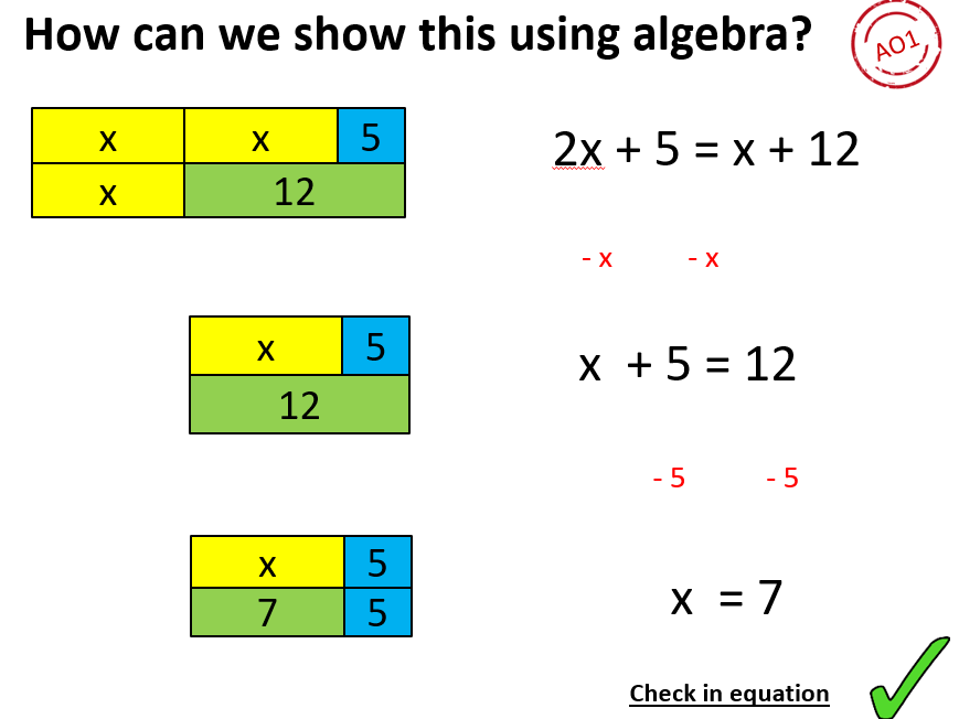 Solving equations with unknowns on both sides using bar model (Mastery)