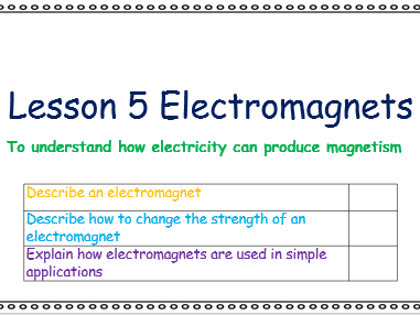 9Je Electromagnets (Exploring Science 9J Electricity and Magnetism)