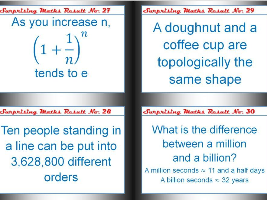Surprising Maths Results Posters