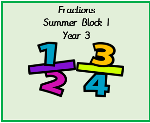 Fraction resources to support Summer Block 1, Year 3