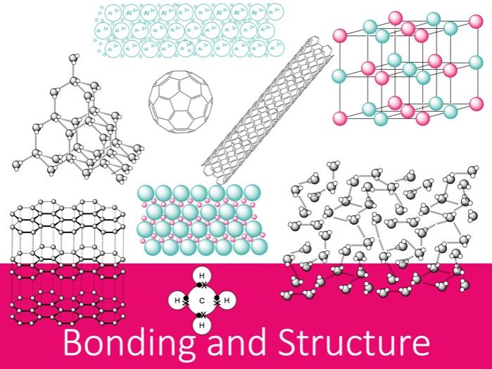 GCSE Chemistry Structure, Bonding and Properties PowerPoint Slides and Custom Designed Graphics
