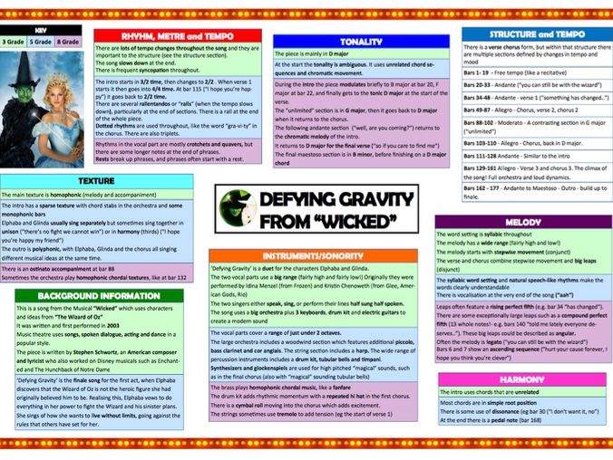 Defying Gravity differentiated revision grid (Edexcel 9-1 GCSE Music)