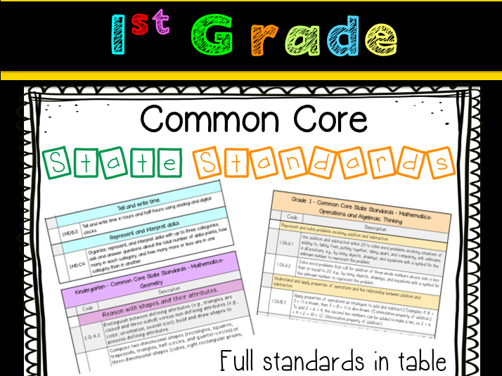 First Grade full CCSS - Teacher version