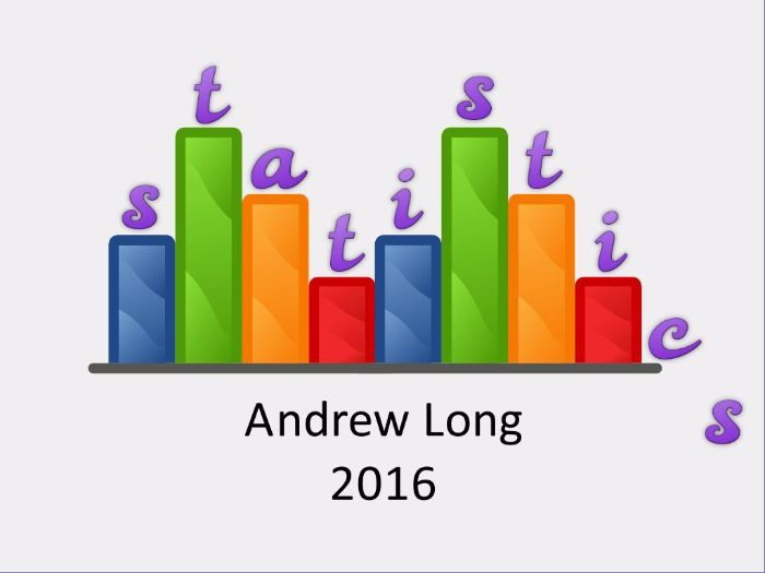 Year 5: Statistics (Unit of Work)