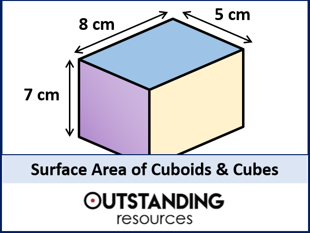 Surface Area 1 - Surface Area of Cuboids and Cubes (+ worksheet)