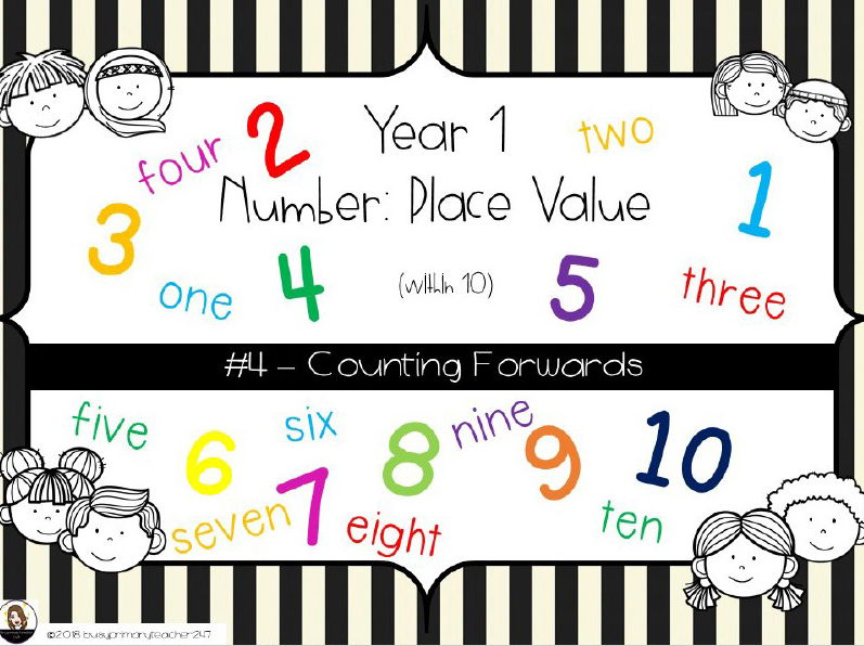 Year 1 - Place Value - Count Forwards From 0-10