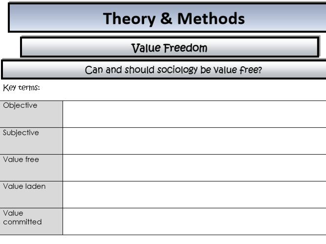 AQA Sociology - Year 2 - Theory & Methods - Value freedom