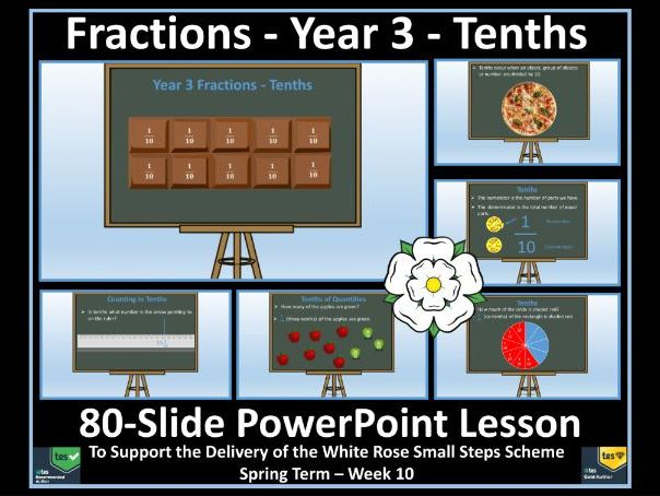 Year 3 Fractions / Tenths PowerPoint Lesson (80 Slides) to Support White Rose Maths Small Steps