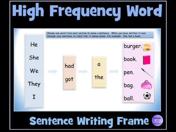 Sentence Writing - High Frequency Word Frame Mat