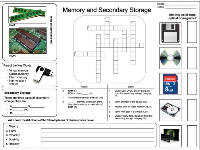 CS - Memory and Secondary Storage - Revision Map