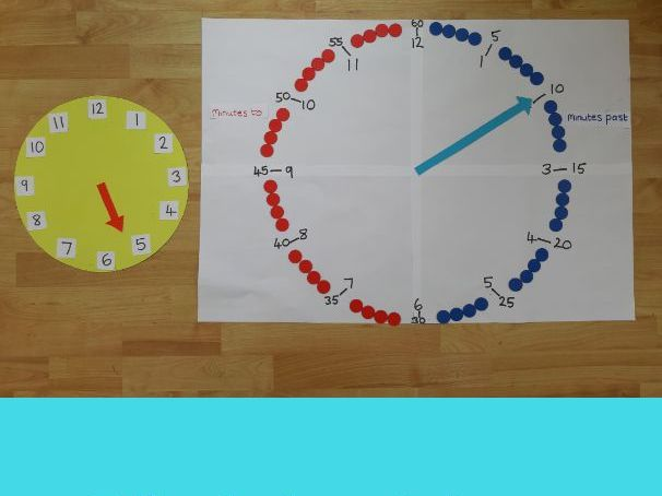 Telling the time in analogue (part 3) Reading  time to 5 minutes