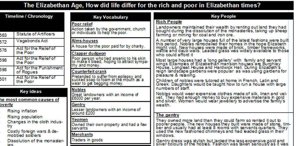 Knowledge Organisers Eduqas / WJEC  GCSE History, The Elizabethan Age 1558-1603 UPDATED!