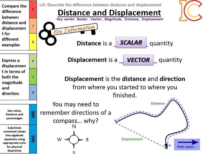 Forces and Motion 01 - Distance and Displacement AQA New Physics 9-1