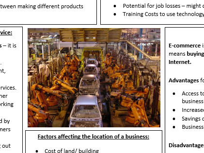 Business: Operations Revision Sheet - Production Methods, E-commerce, Customer Service, JIT