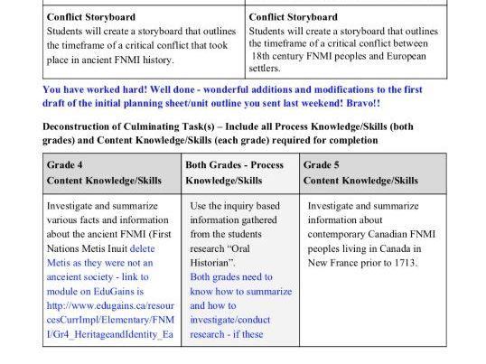 History: Heritage & Identity Unit Plan