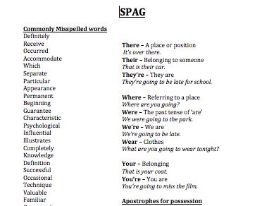 SPAG Help Sheet