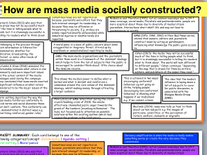How are Mass Media Socially Constructed: Agenda-setting,Norm-setting, Gate-Keeping A-Level Sociology