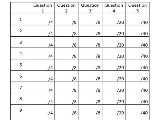 AQA English Language: Paper 1 Booklet/Scheme of Work