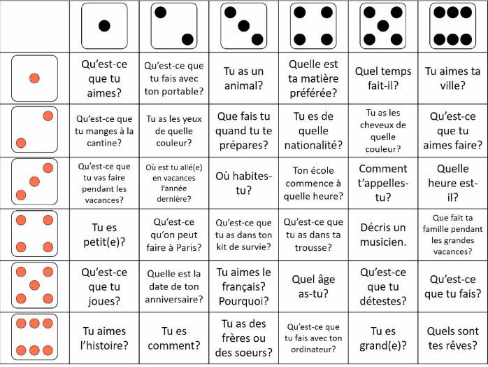 studio 1 french revision year 7 and 8 dice game by