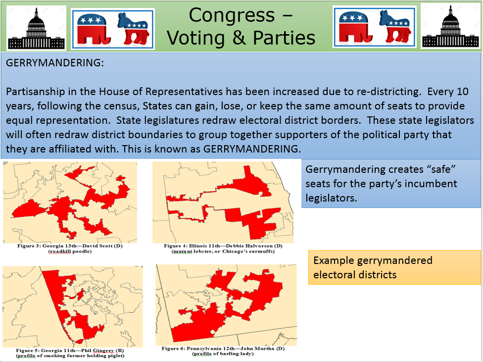 Congress - Influences on How members vote 1 - Political Parties.  A Level Government and Politics