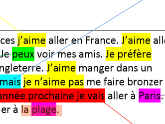 French vacances holidays model writing or translation for KS3 or KS4