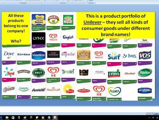 Boston Matrix (product portfolio analysis) - GCSE Business