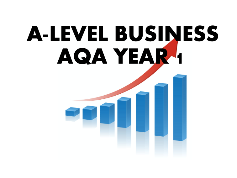 AQA A-LEVEL BUSINESS YEAR 1 FULL NOTES