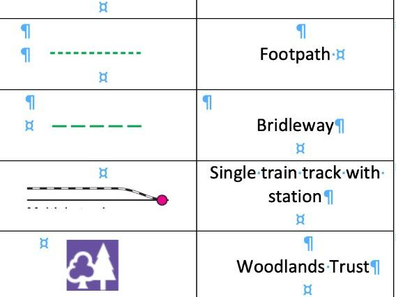 OS Map Symbols- Sorting Activity