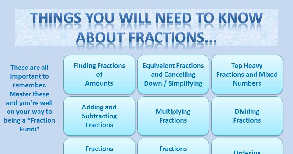 """Fraction Revision for Years 6 - 9 - """"All you will need to know PowerPoint"""""""