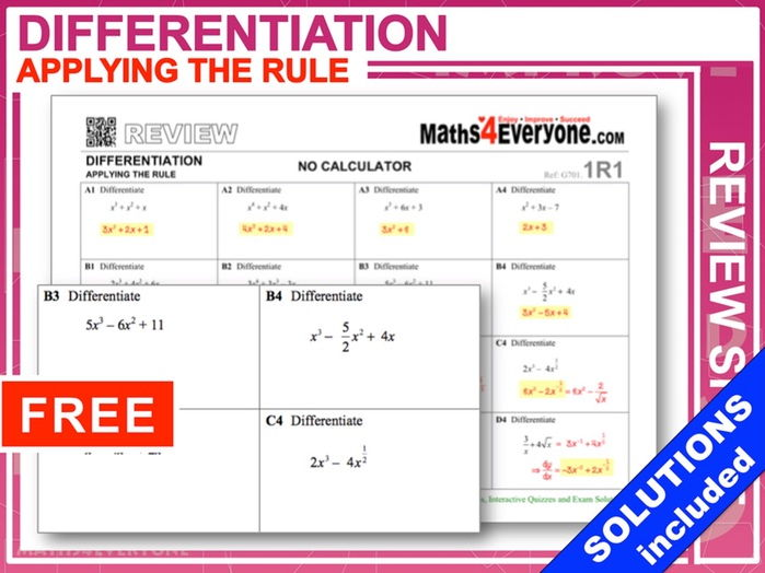 Differentiation of Polynomials (IGCSE Revision)