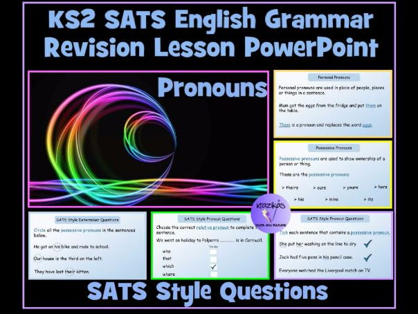 KS2 SATS Grammar Revision Lesson PowerPoint on Personal, Possessive and Relative Pronouns