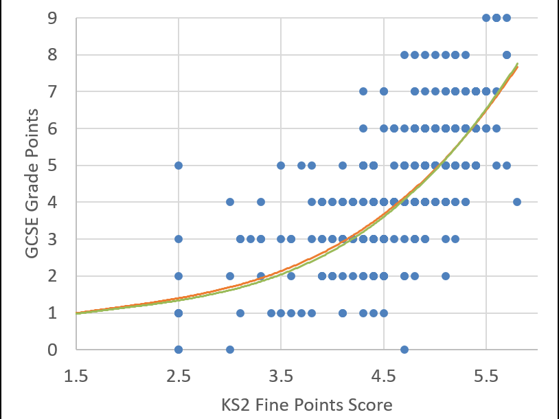 KS4 GCSE 1-9 Grade Target Setting, Monitoring and Results Analysis V2 Updated  2018 TM Data