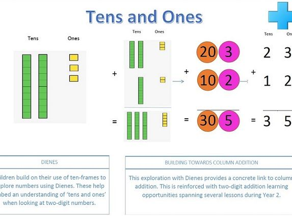 Calculation Policy Singapore Maths