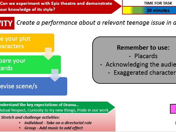 Year Nine Devising SOW and PowerPoint (12 lessons)