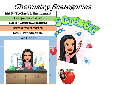 Chemistry Scategories