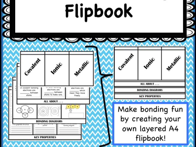Bonding Flipbook