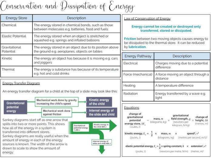 GCSE Physics Energy Knowledge Organiser (AQA)