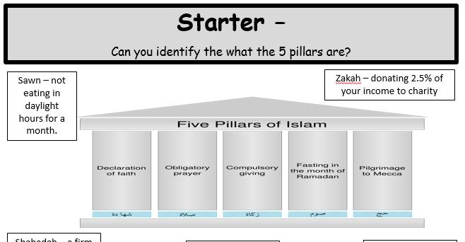 Shahadah (Faith) Lessons