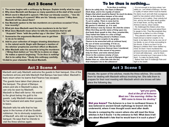 Macbeth Act Three Slide Pack