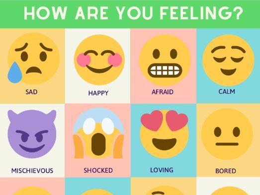 Feelings Poster - Classroom Decor