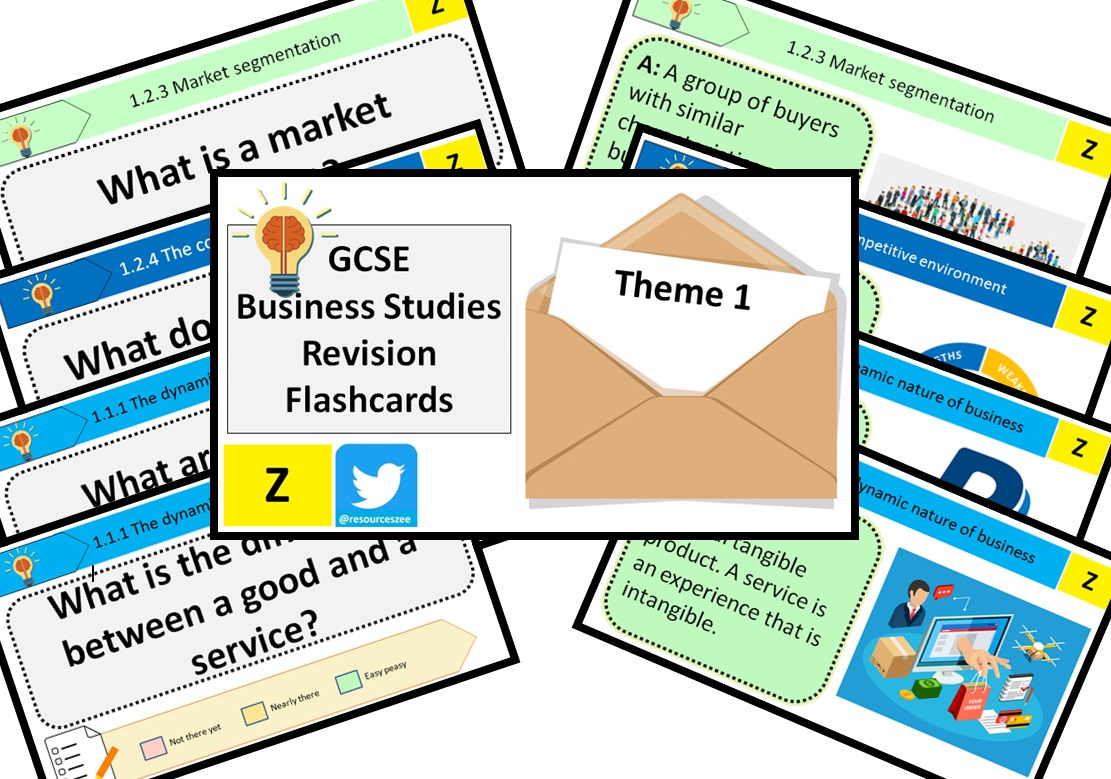 Theme 1 Investigating small business - Knowledge revision flashcards