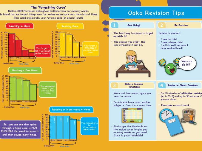Guide to Effective Revision - book and timetable