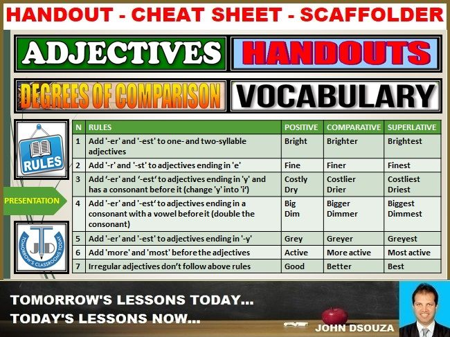 ADJECTIVES - DEGREES OF COMPARISON RULES: HANDOUT