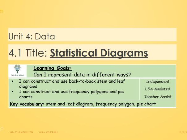 GCSE Maths Data Topic