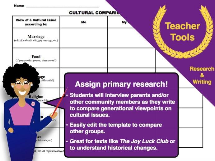 Cultural Comparison Chart