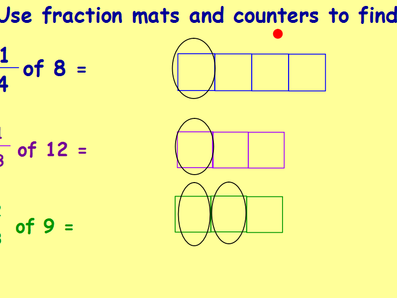 Year 2 Fractions Flipchart