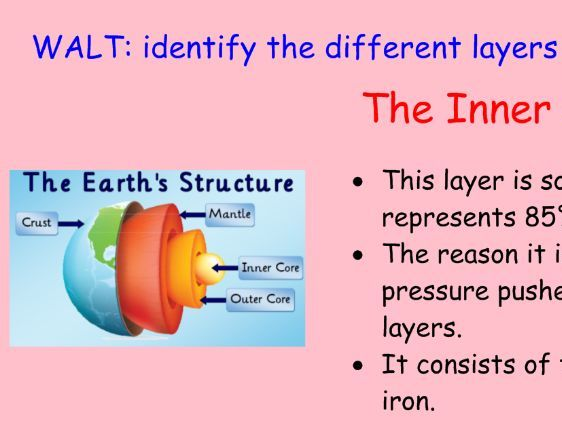 Georgraphy- the layers of the Earth