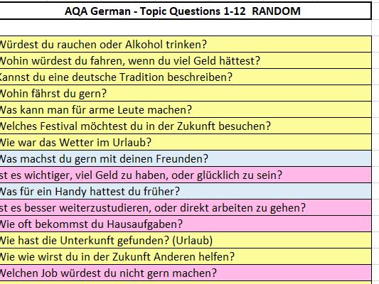 AQA GCSE German Retrieval Questions Topics 1-12